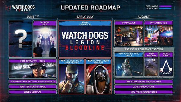 《看門狗:軍團》更新路線圖 5.0將推出新劇情