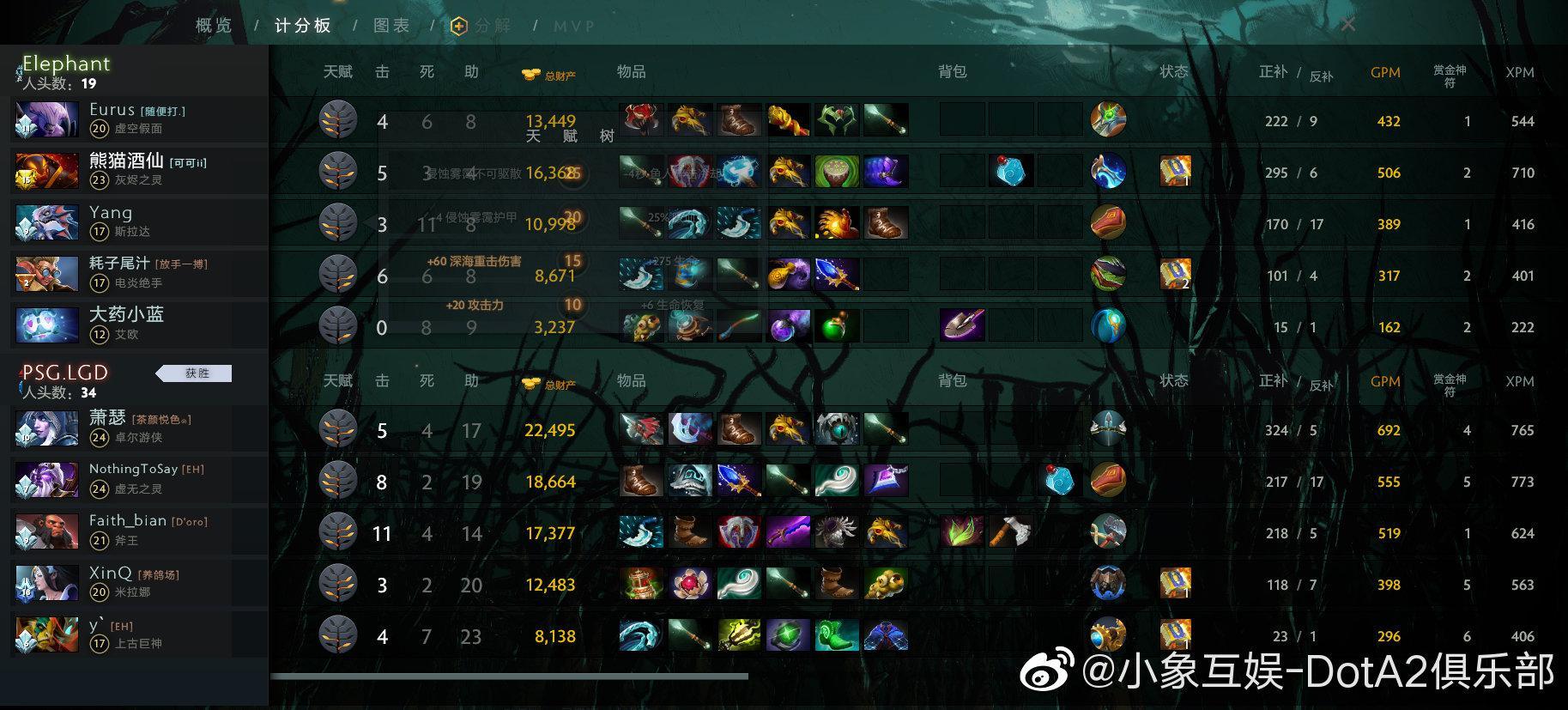 《DOTA2》中國職業杯:LGD 1:2不敵小象