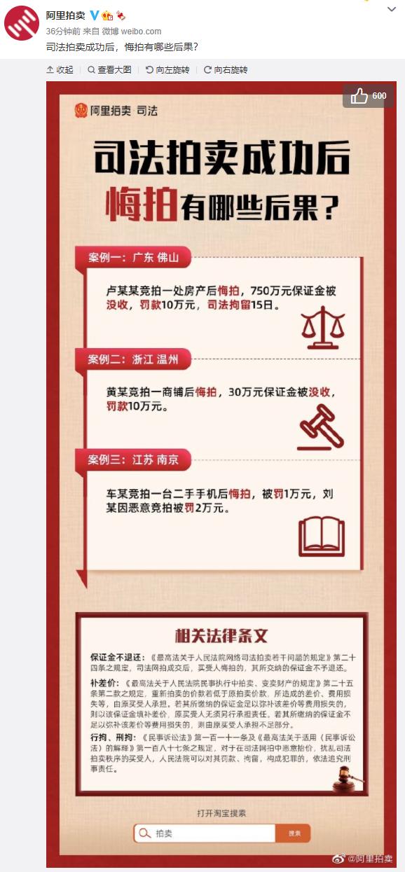 《遊戲王》青眼白龍金卡法拍 競拍價漲近9000萬