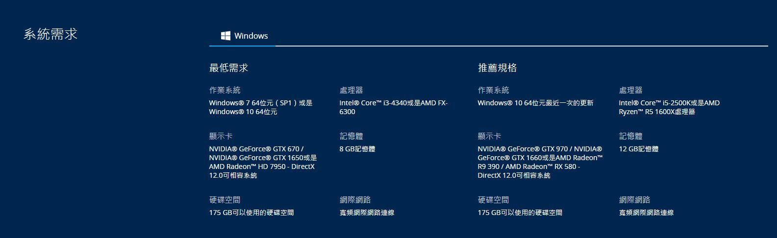 《決勝時刻16》PC配置正式公佈 要求175GB硬碟空間