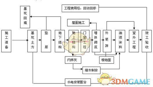 《江南百景圖》建築建造所需補天石數量介紹